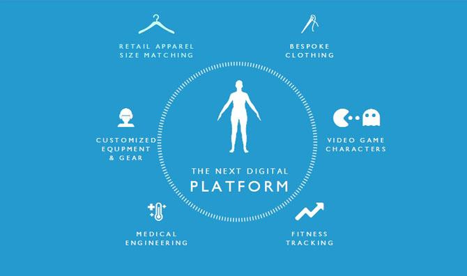 body labs platform