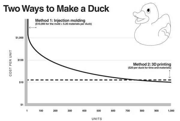plastic_duck