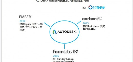 autodesk_resion