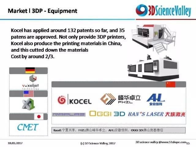 从东风汽车等四方共建汽车轻量化铝合金低压铸造中心看砂模3D打印在轻量化领域的应用