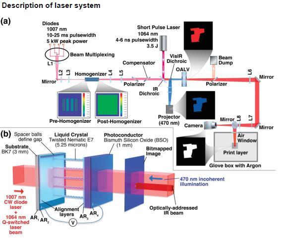 nif_laser