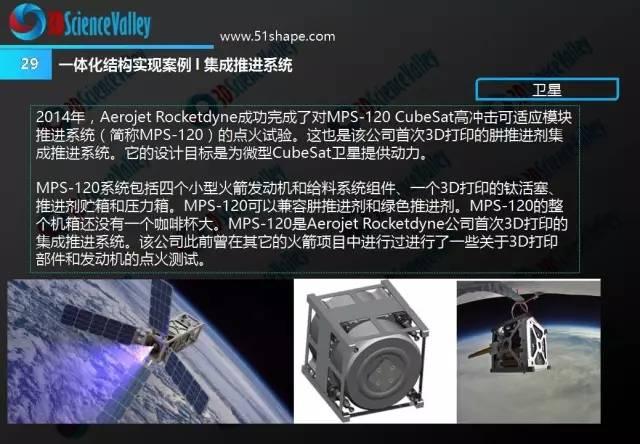 3D打印与航天研发与制造业白皮书