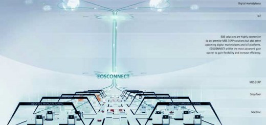 eos_future factory_1
