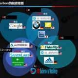 carbon_venture