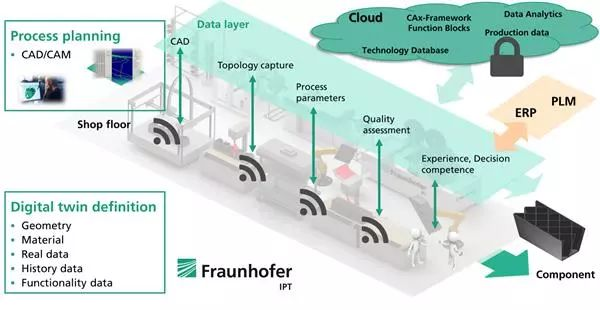 fraunhofer-lighflex 2