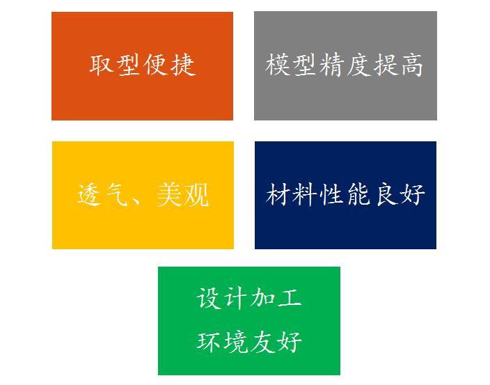 上海交通大学医学院附属第九人民医院3D打印接诊中心推出定制矫形器服务