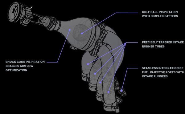 更平滑的气流,大学生赛车队通过Carbon3D打印技术重新设计制造进气歧管