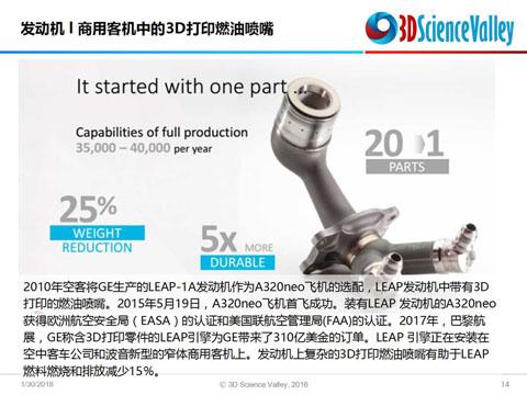 上海市青少年科学创新实践科普讲座-3D打印与航空航天