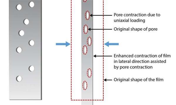 气溶胶喷射3D打印方法制备应变仪:显著提升灵敏度和耐热性