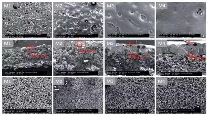 3D打印超疏水油水分离膜,更精确的设计、制造与控制