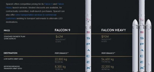 spaceX_falcon_heavy_2