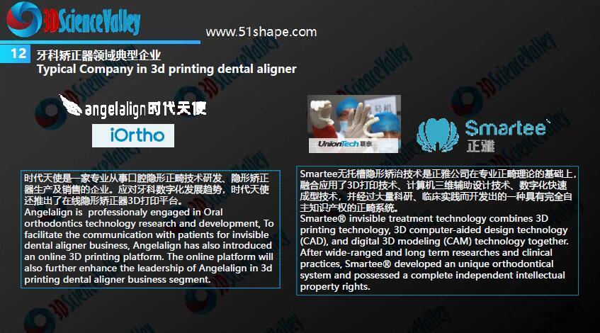 中国3D打印应用市场白皮书2018