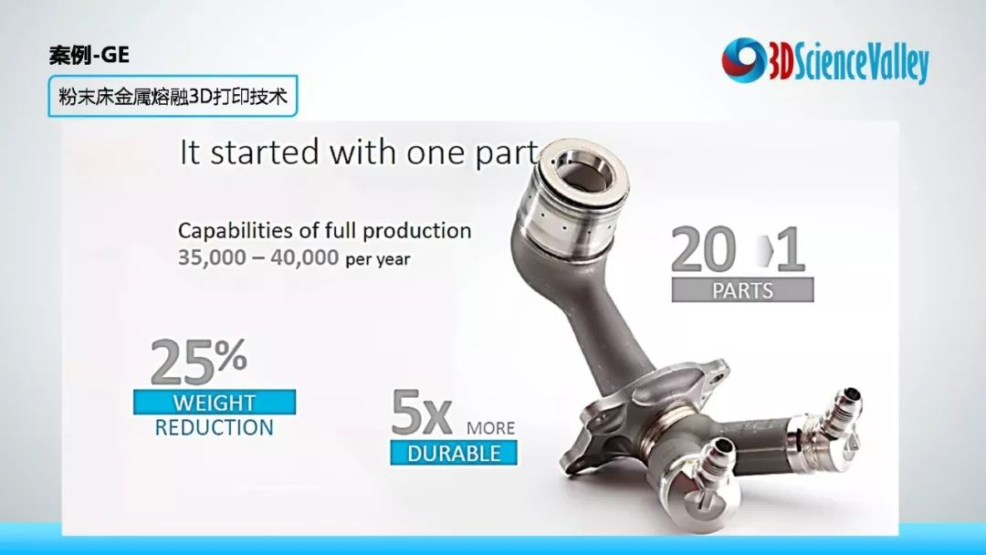 3dprinting_industry_21