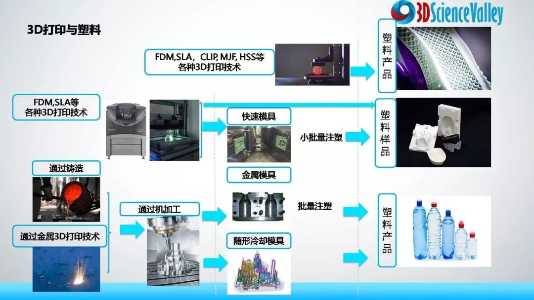 3dprinting_industry_32