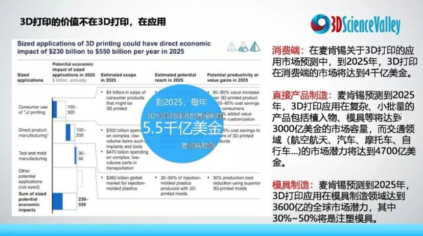 3dprinting_industry_4