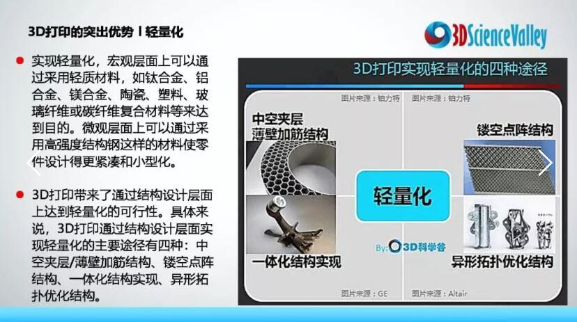 工业3D打印-CME机床展演讲内容
