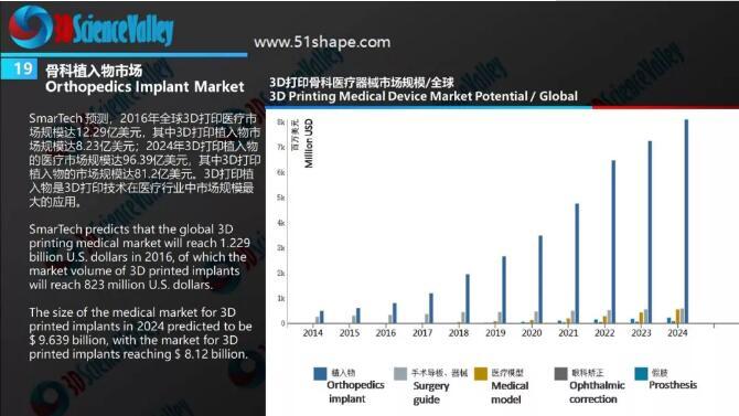 application market-whitepaper 24