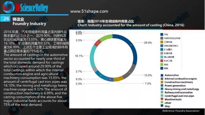 application market-whitepaper 32
