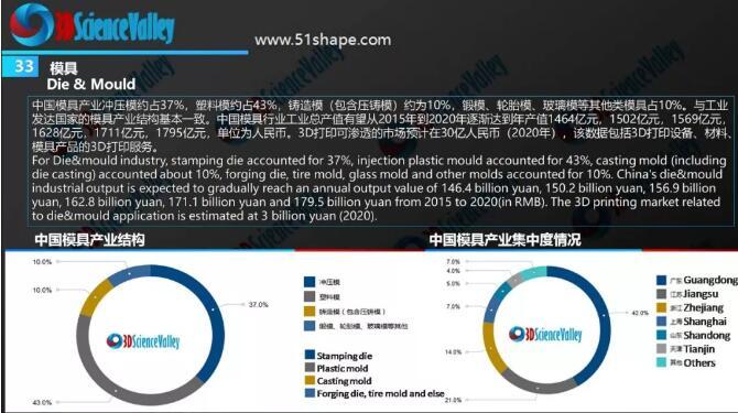application market-whitepaper 40