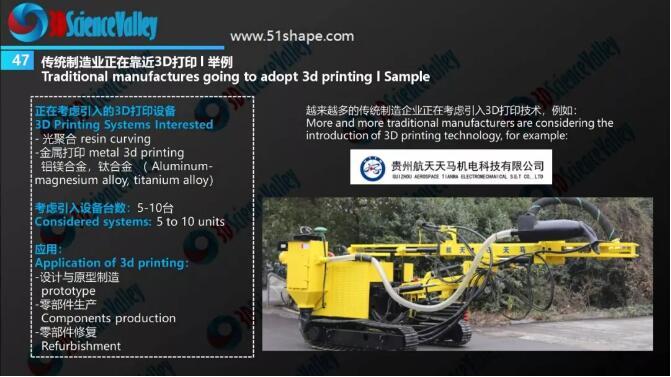 application market-whitepaper 55