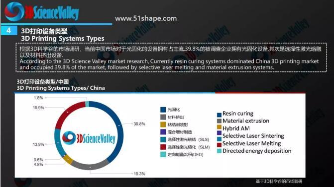 application market-whitepaper 6