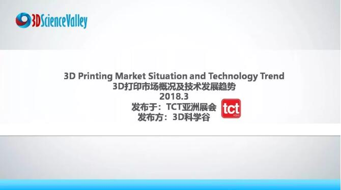 market and technology trend 1