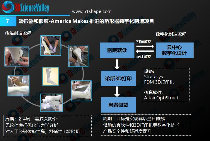 首次获得医学认证的3D打印仿生手臂即将面世,Open Bionics推出英雄手臂