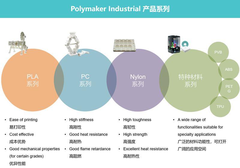 polymaker_industrial