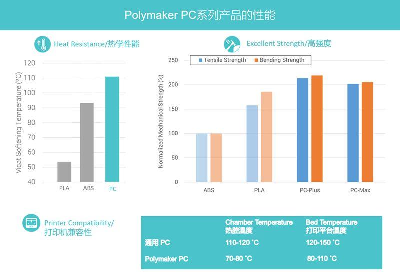 polymaker_industrial_2