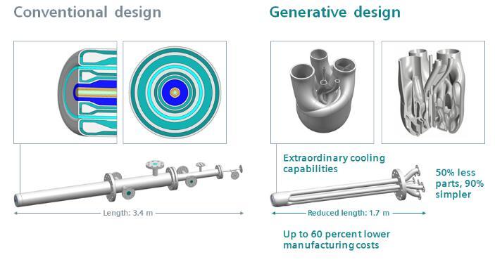 burner tip-Siemens generative design