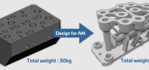 DfAM for valve block