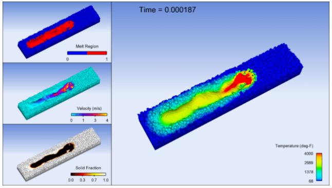 几种3D打印仿真软件