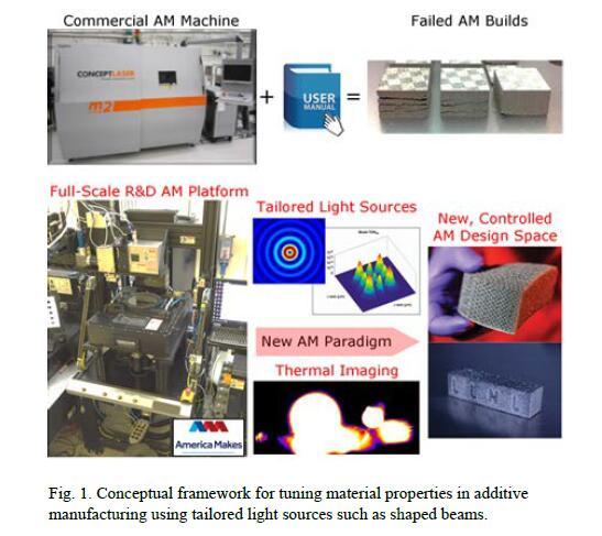 commercial_concept laser_1