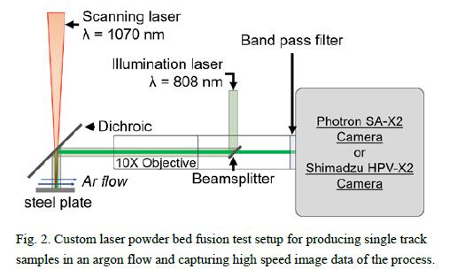 commercial_concept laser_2