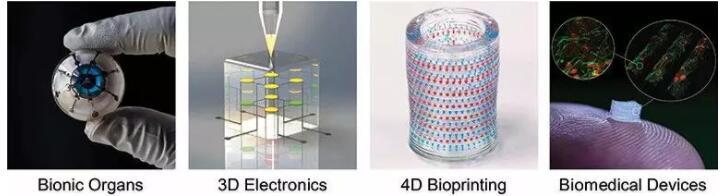 融合电子与生物学,看3D打印仿生眼背后的3D打印技术