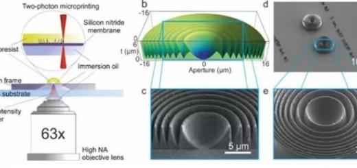 Max Planck nano 3d printing