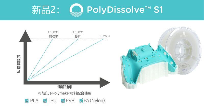 polymaker_polydissolve