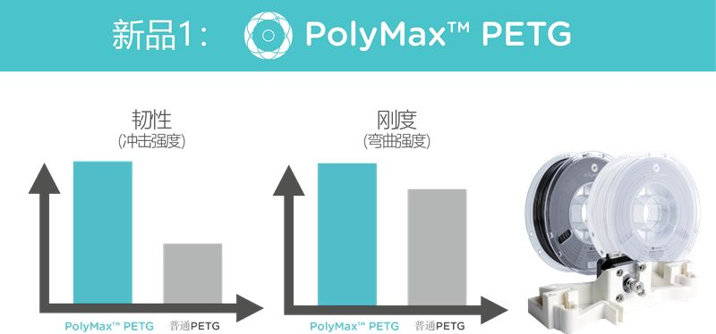 polymaker_polymax_1