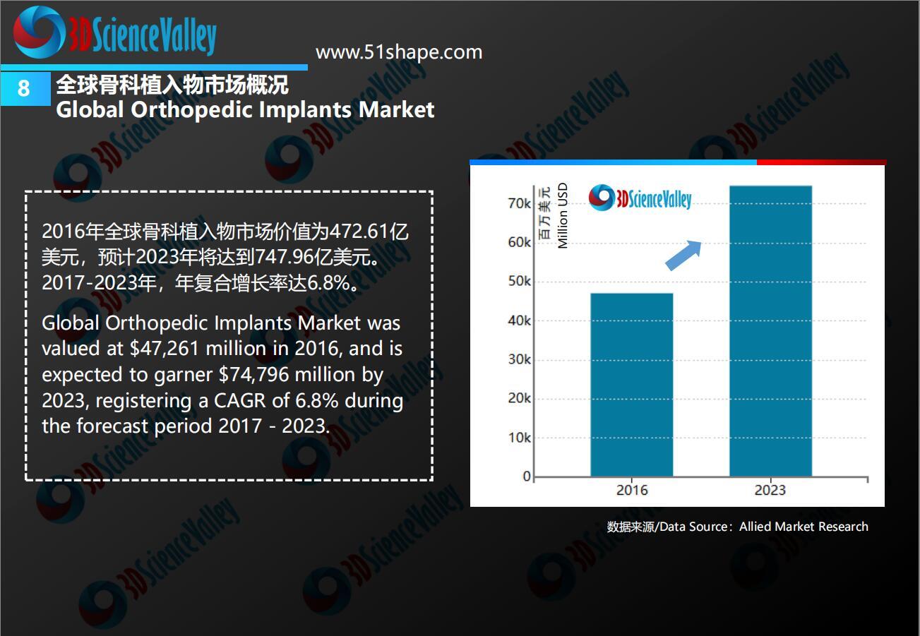 AM Orthopedic implant whitepaper 12