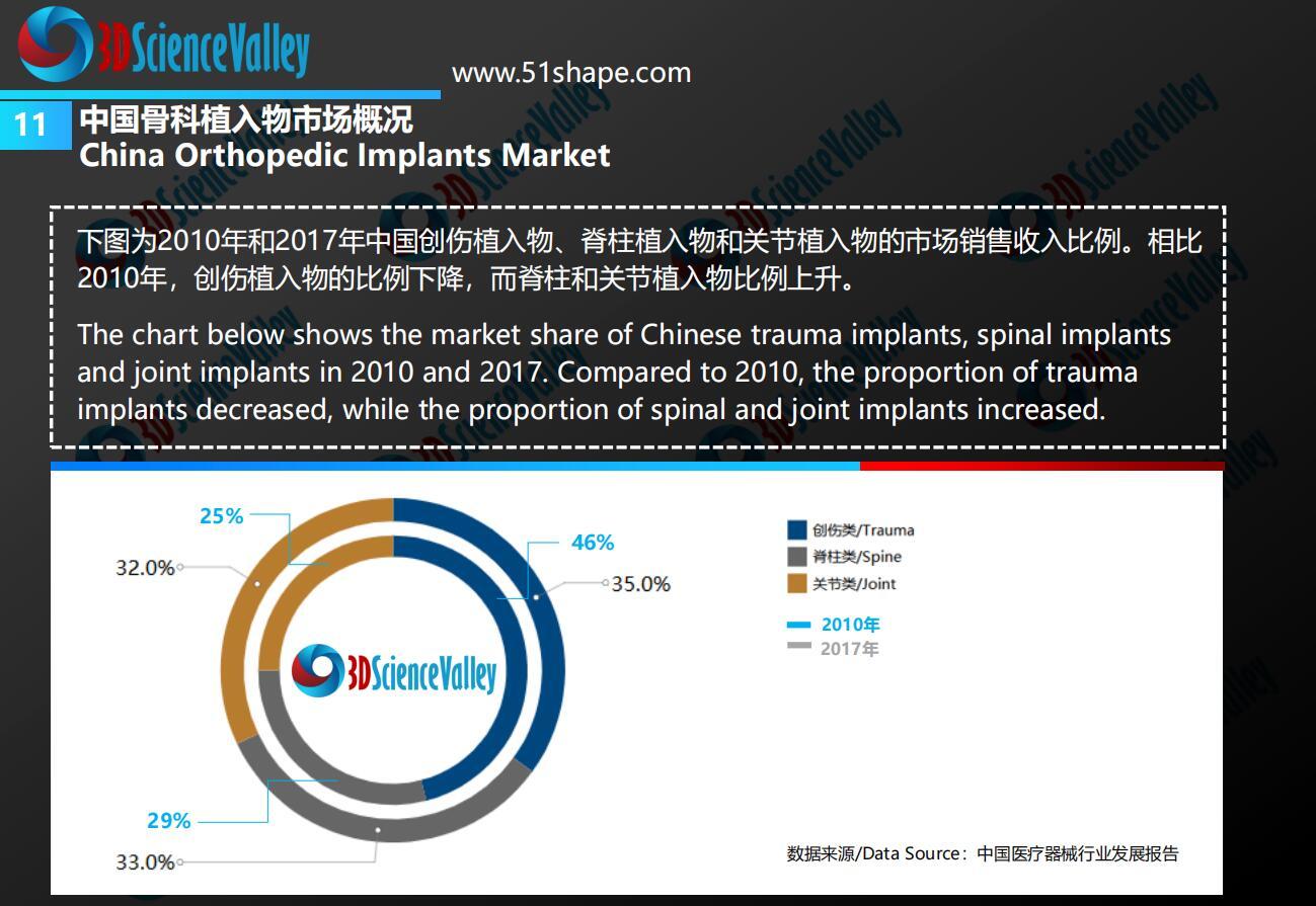 AM Orthopedic implant whitepaper 15