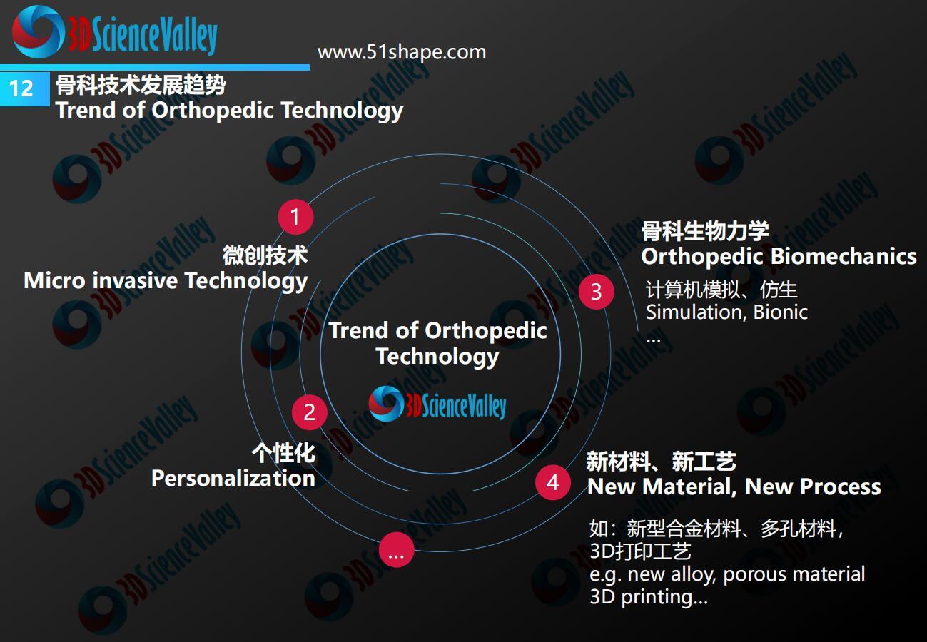 AM Orthopedic implant whitepaper 16