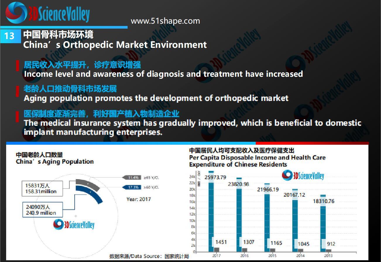 AM Orthopedic implant whitepaper 17