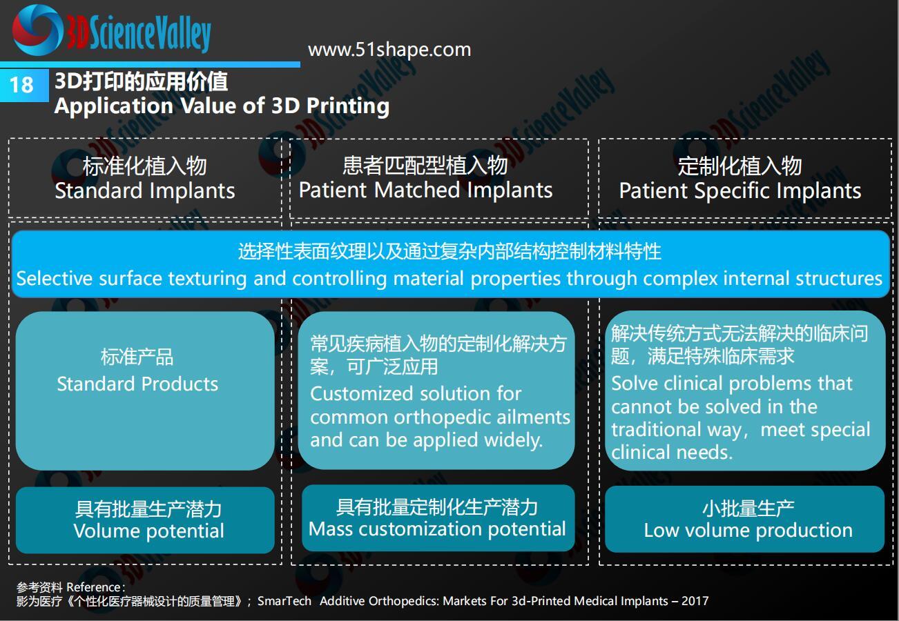 AM Orthopedic implant whitepaper 23