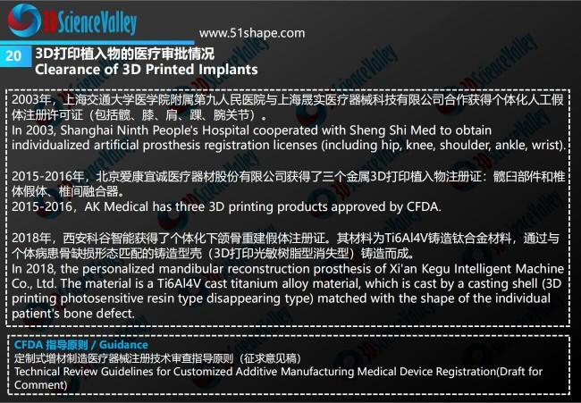 AM Orthopedic implant whitepaper 25