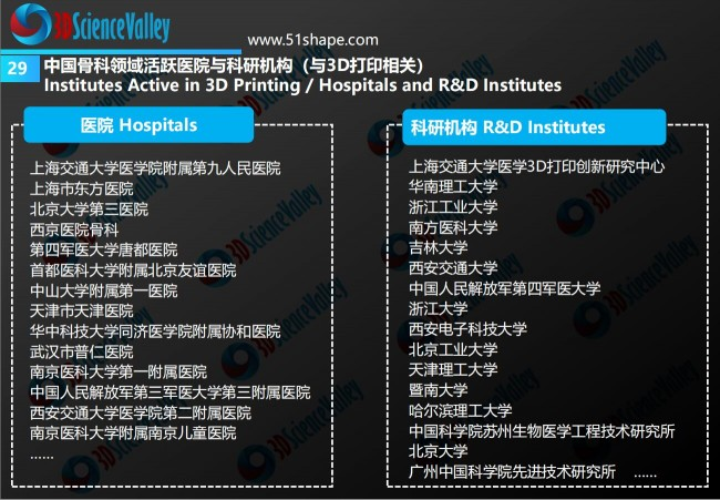 AM Orthopedic implant whitepaper 35