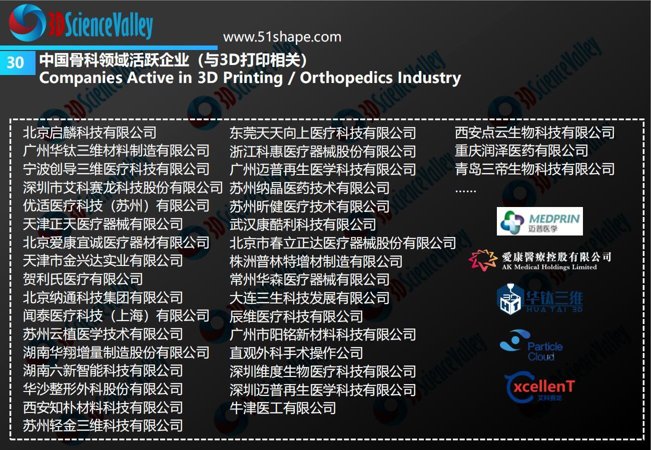 AM Orthopedic implant whitepaper 36