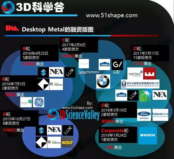Desktop Metal_3D valley