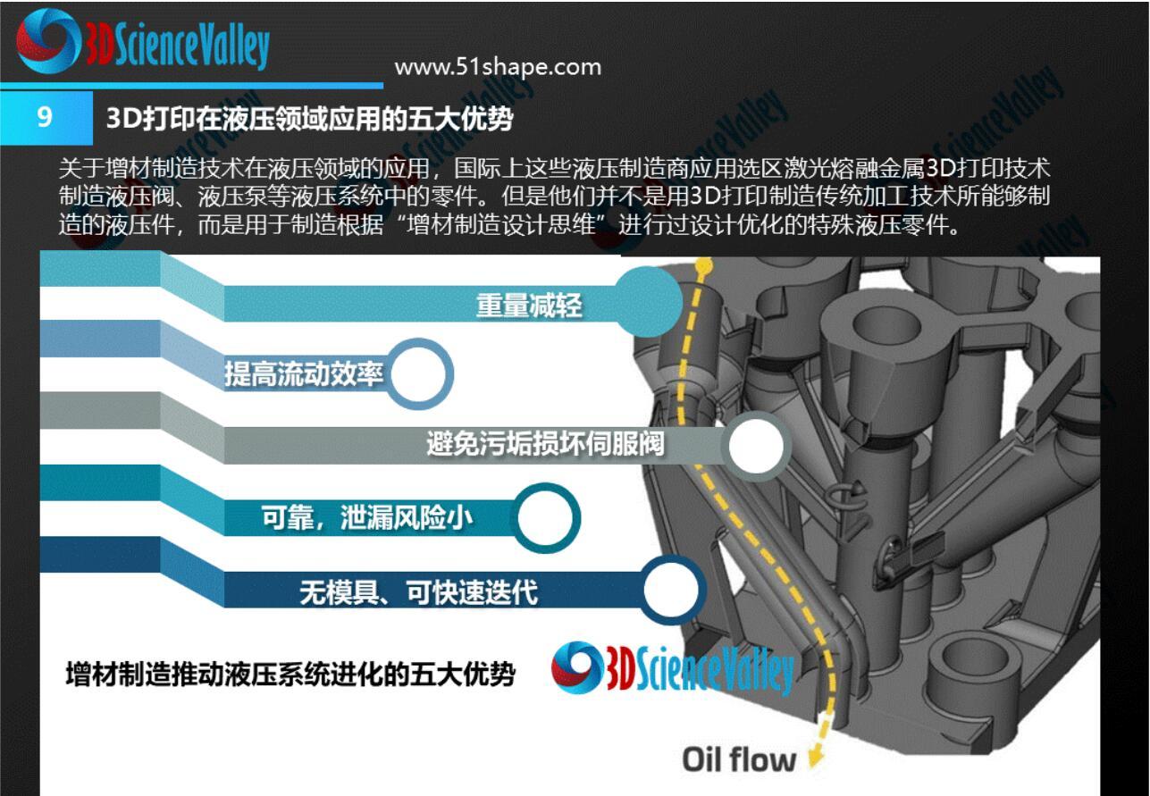 hydraulic whitepaper 11