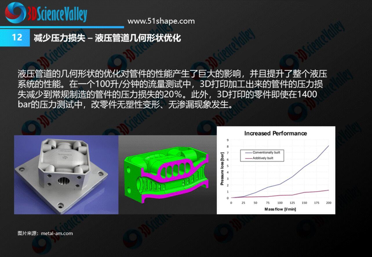 hydraulic whitepaper 14