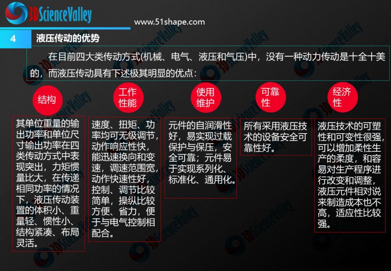 hydraulic whitepaper 5